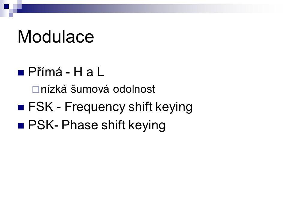 Modulace Přímá - H a L FSK - Frequency shift keying