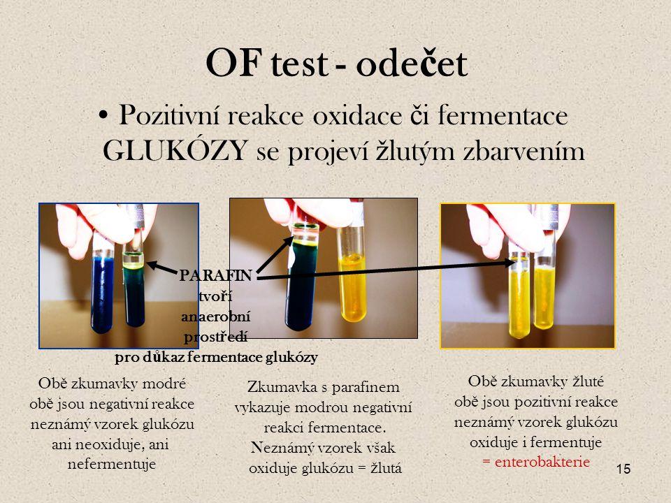 pro důkaz fermentace glukózy