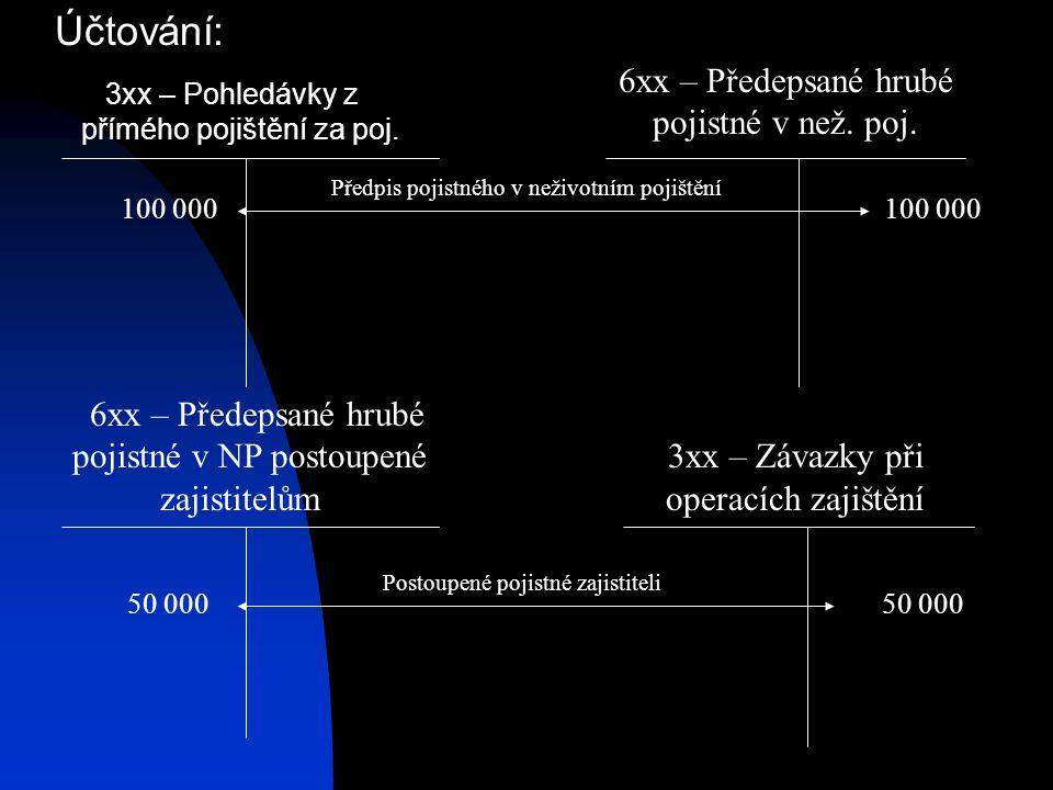 Účtování: 6xx – Předepsané hrubé pojistné v než. poj.