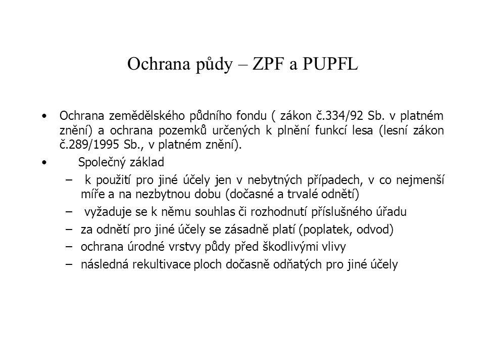 Ochrana půdy – ZPF a PUPFL