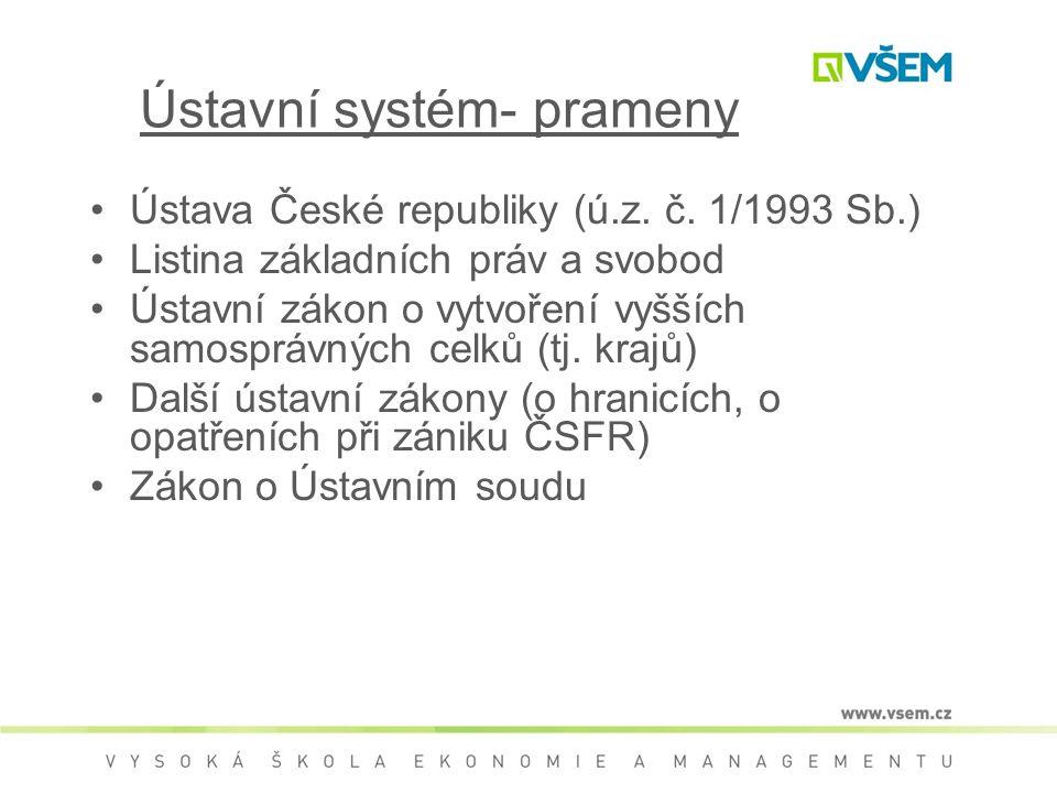 Ústavní systém- prameny