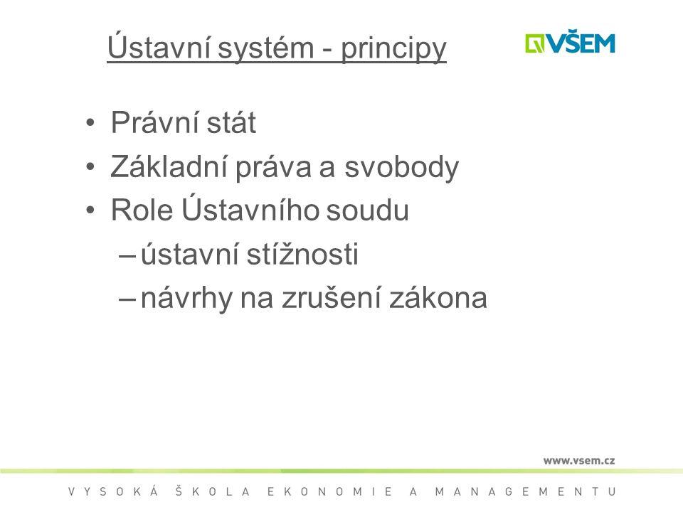 Ústavní systém - principy