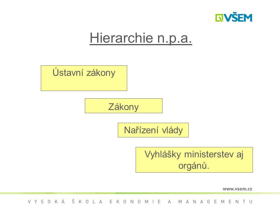 Vyhlášky ministerstev aj orgánů.