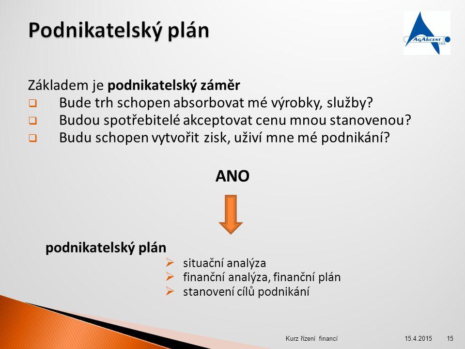 Podnikatelský plán ANO Základem je podnikatelský záměr
