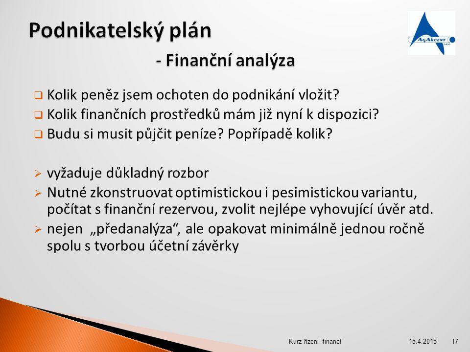 Podnikatelský plán - Finanční analýza