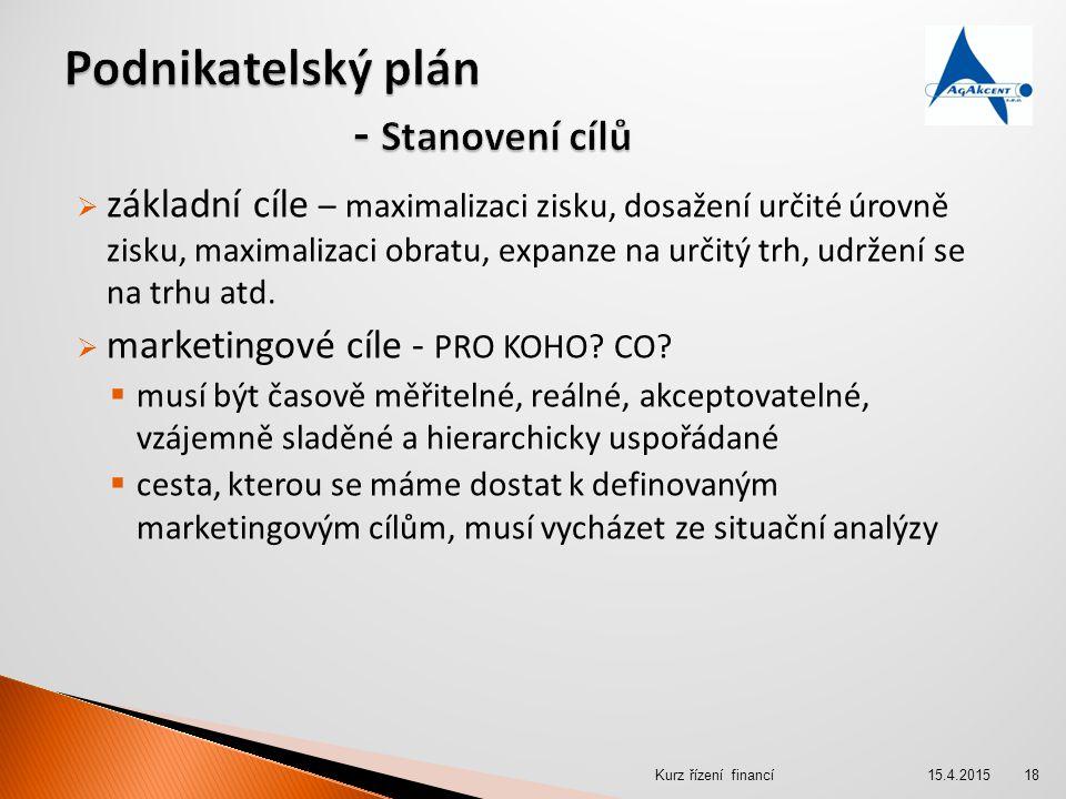 Podnikatelský plán - Stanovení cílů