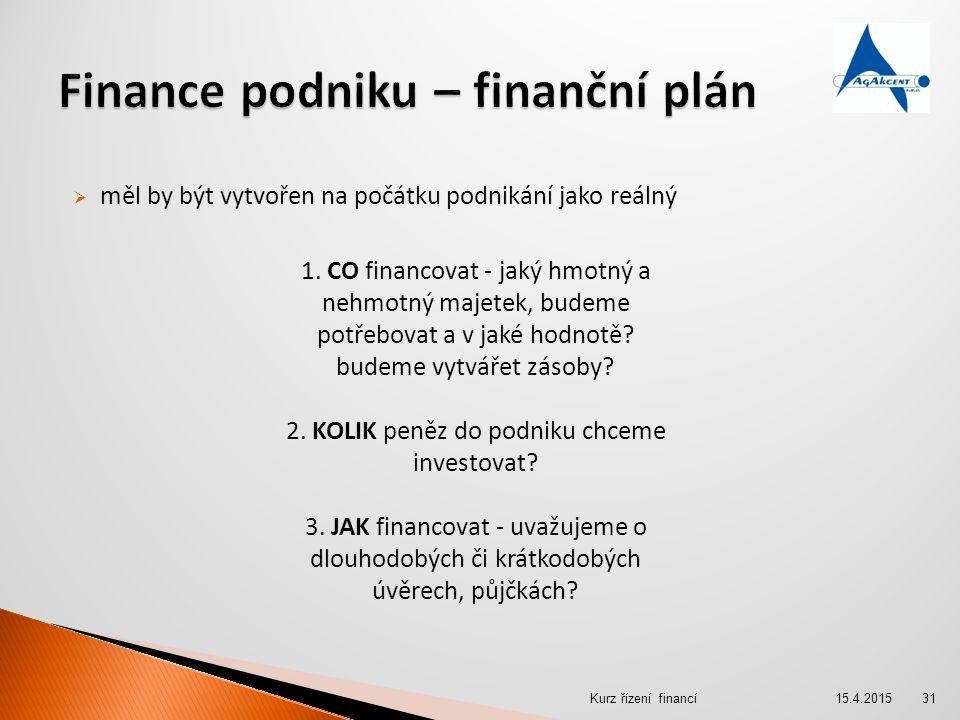 Finance podniku – finanční plán