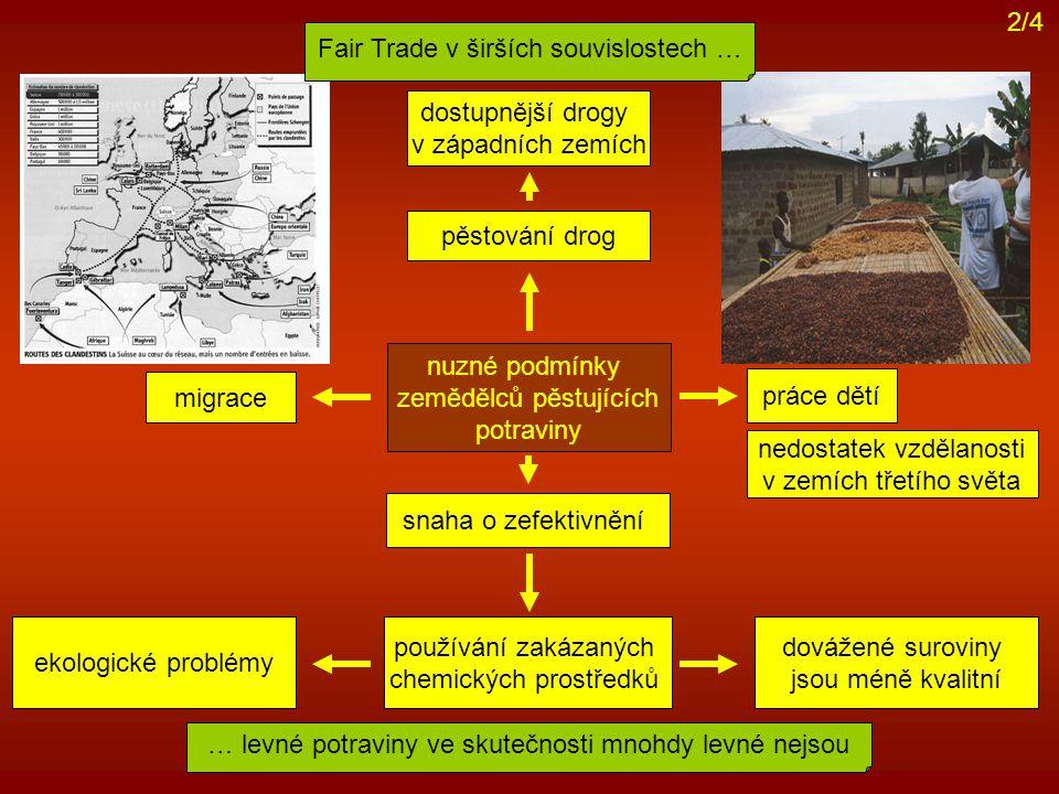 Fair Trade v širších souvislostech …