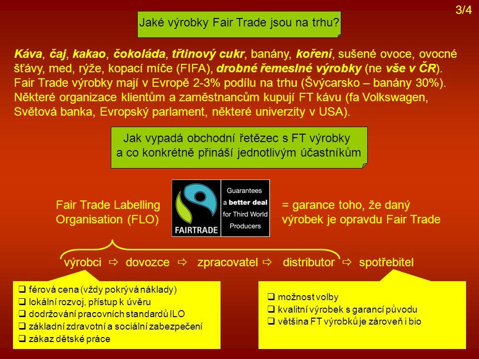 Jaké výrobky Fair Trade jsou na trhu