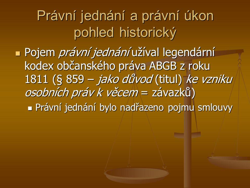 Právní jednání a právní úkon pohled historický
