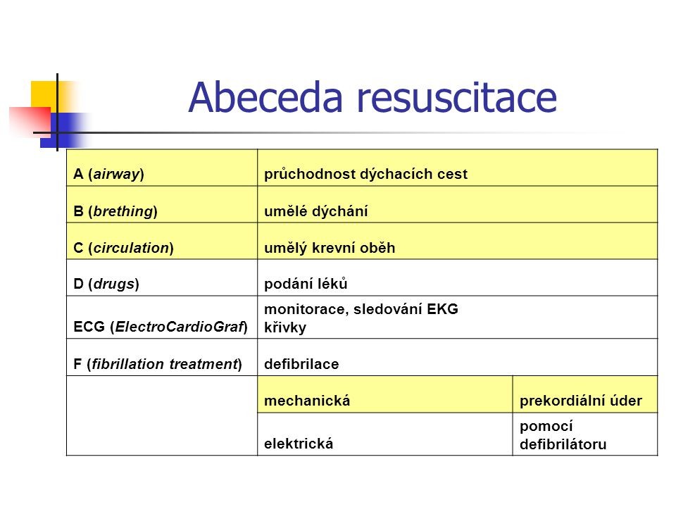 Abeceda resuscitace A (airway) průchodnost dýchacích cest B (brething)