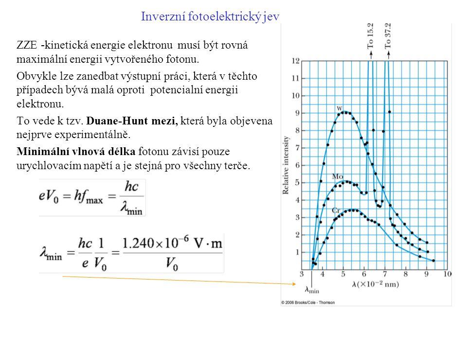 Inverzní fotoelektrický jev