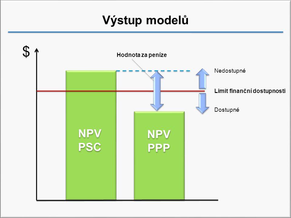 Výstup modelů NPV PSC NPV PPP Hodnota za peníze Nedostupné