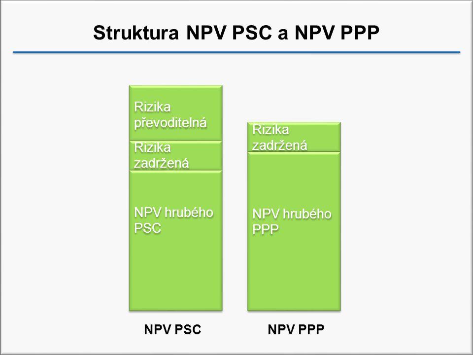 Struktura NPV PSC a NPV PPP