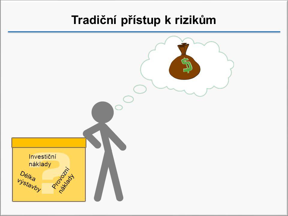 Tradiční přístup k rizikům