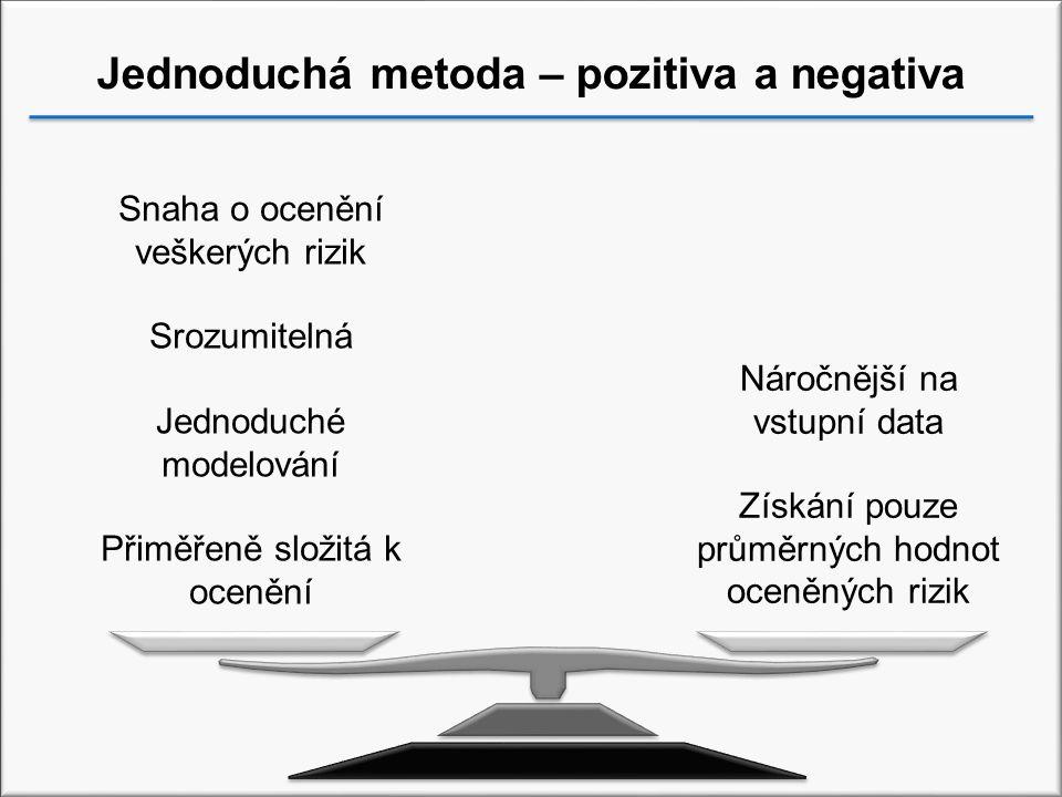 Jednoduchá metoda – pozitiva a negativa