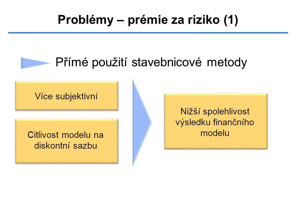 Problémy – prémie za riziko (1)