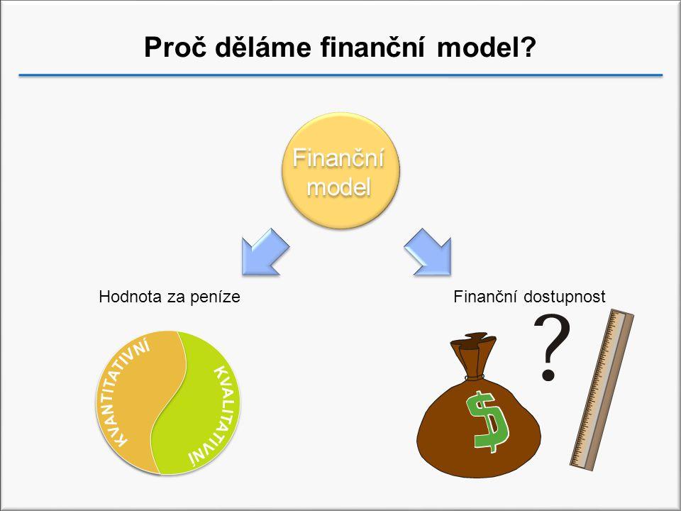 Proč děláme finanční model