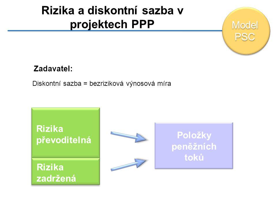 Rizika a diskontní sazba v projektech PPP
