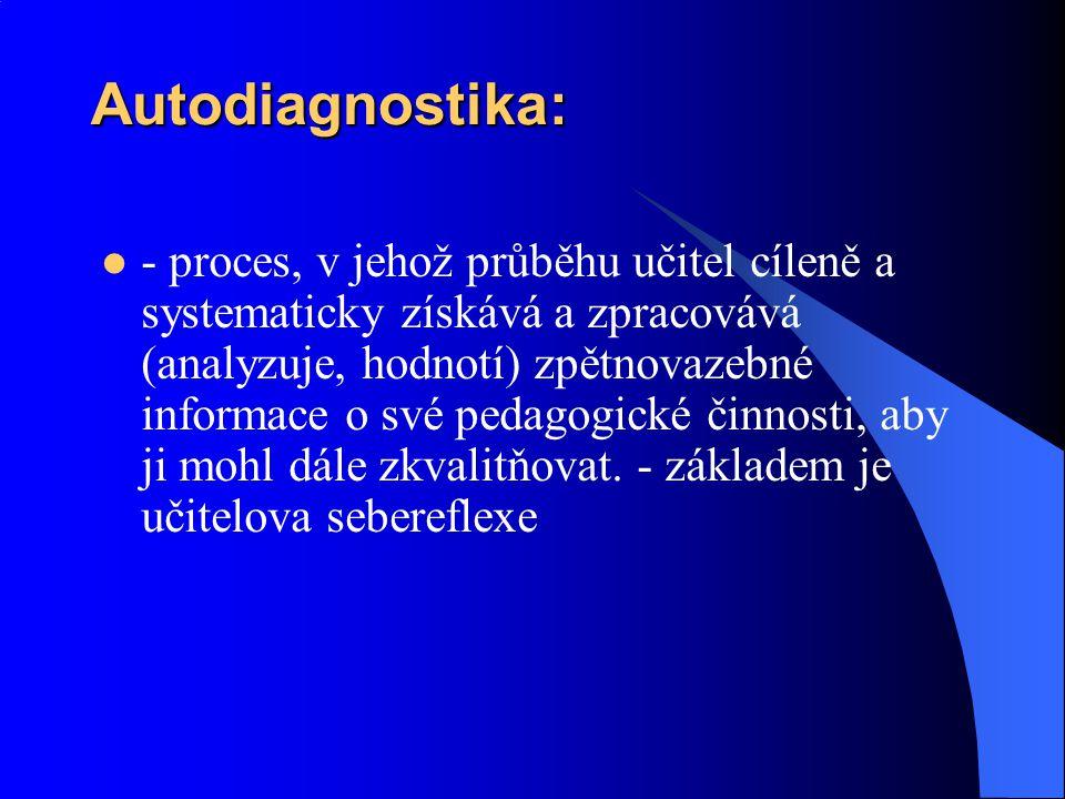 Autodiagnostika: