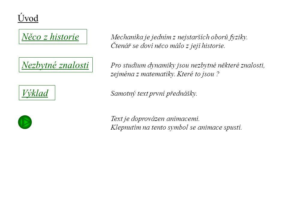 Úvod Něco z historie Nezbytné znalosti Výklad Dynamika I, 1. přednáška