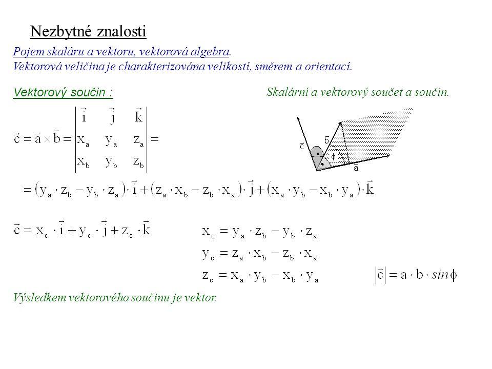 Nezbytné znalosti Dynamika I, 1. přednáška