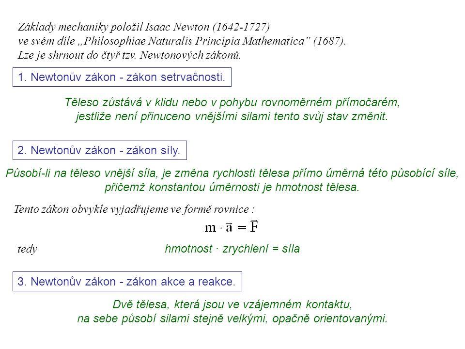 Základy mechaniky položil Isaac Newton (1642-1727)