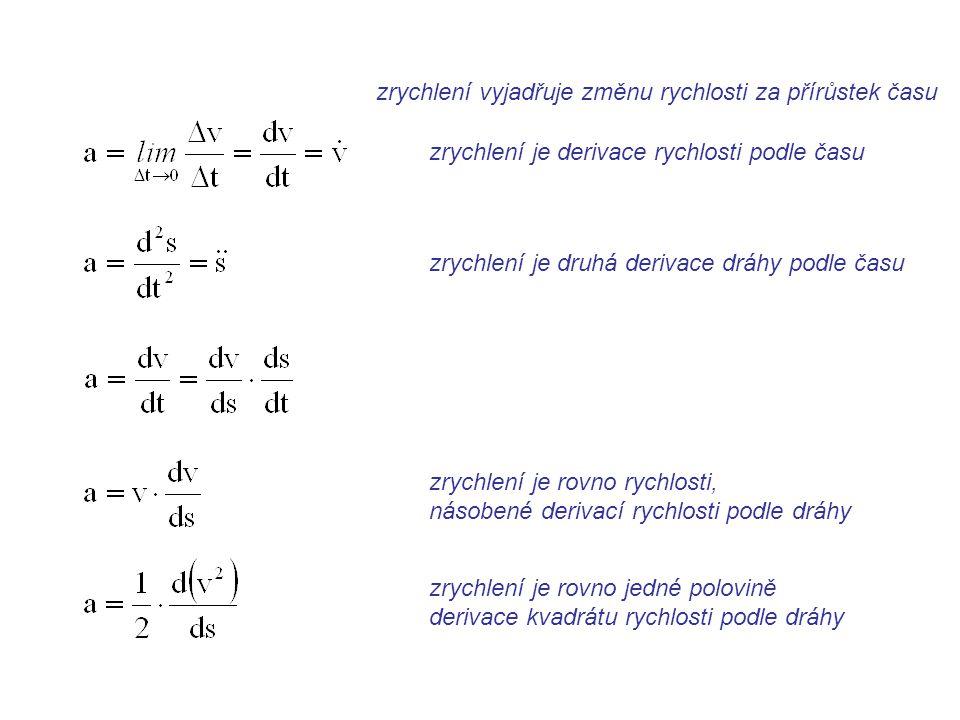 Dynamika I, 1. přednáška zrychlení vyjadřuje změnu rychlosti za přírůstek času. zrychlení je derivace rychlosti podle času.