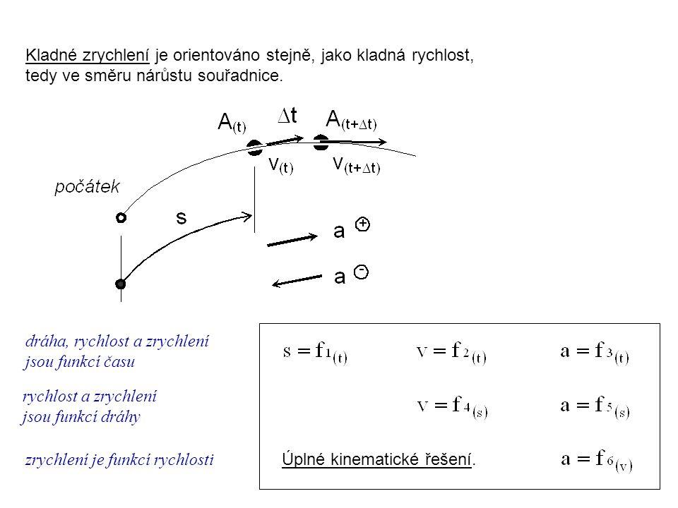 Dynamika I, 1. přednáška Kladné zrychlení je orientováno stejně, jako kladná rychlost, tedy ve směru nárůstu souřadnice.