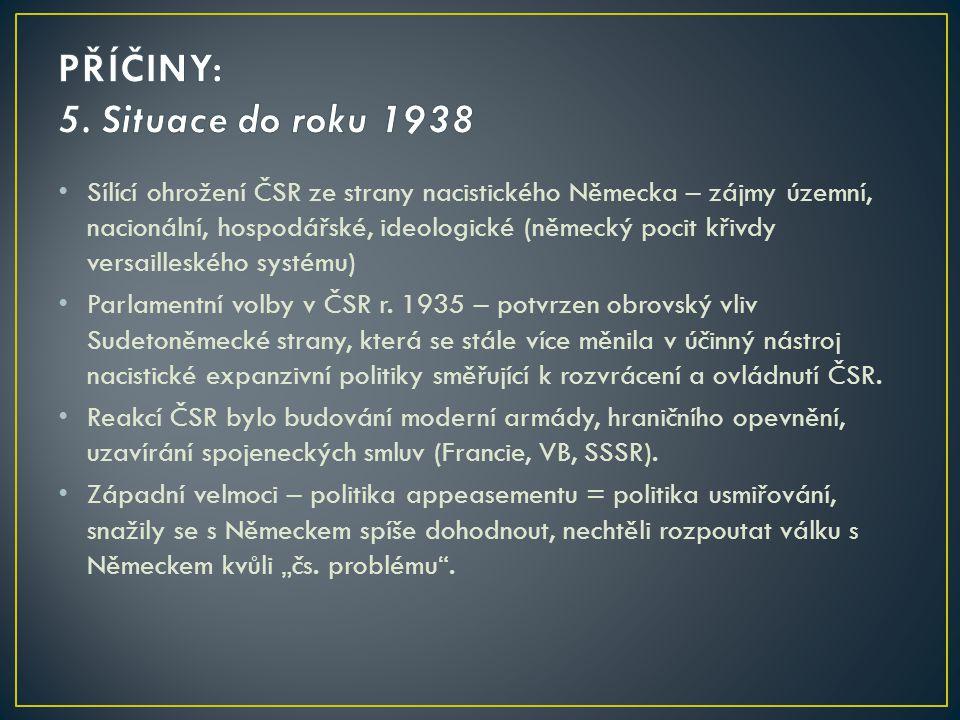 PŘÍČINY: 5. Situace do roku 1938