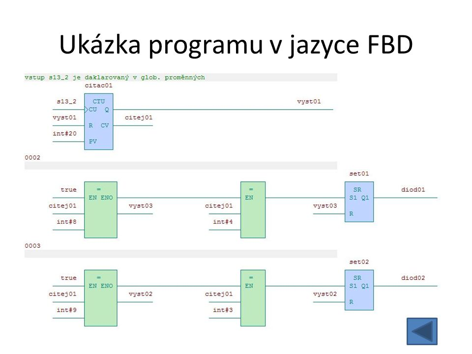 Ukázka programu v jazyce FBD
