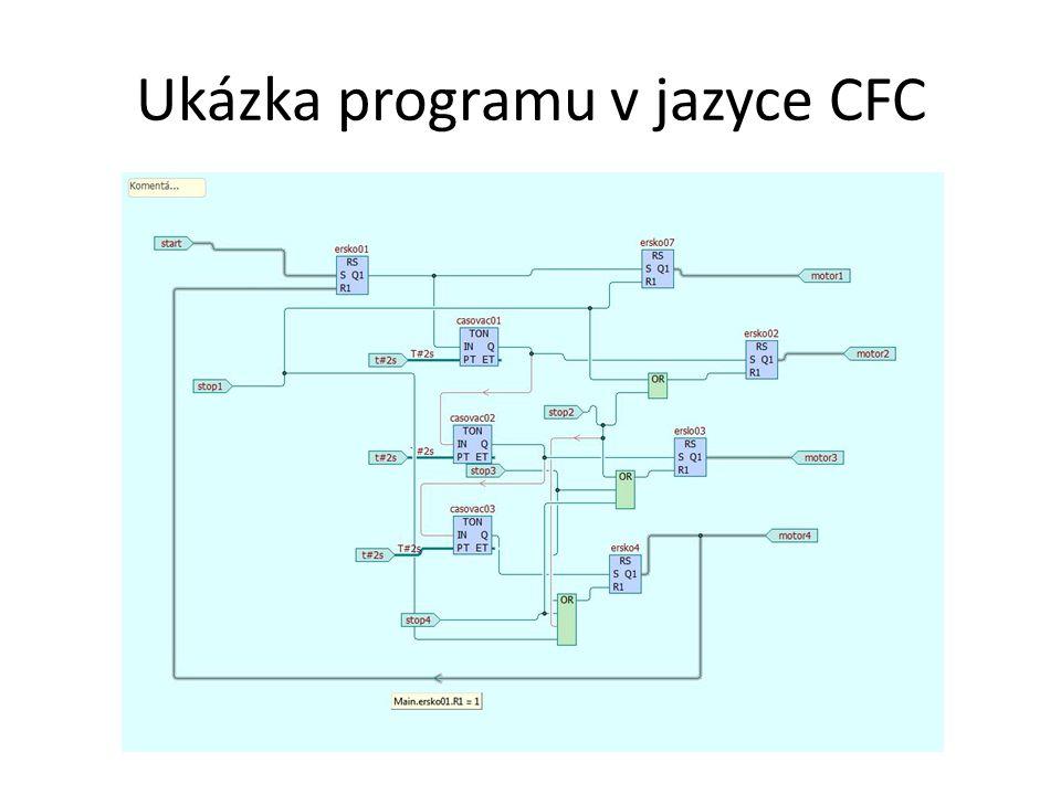 Ukázka programu v jazyce CFC