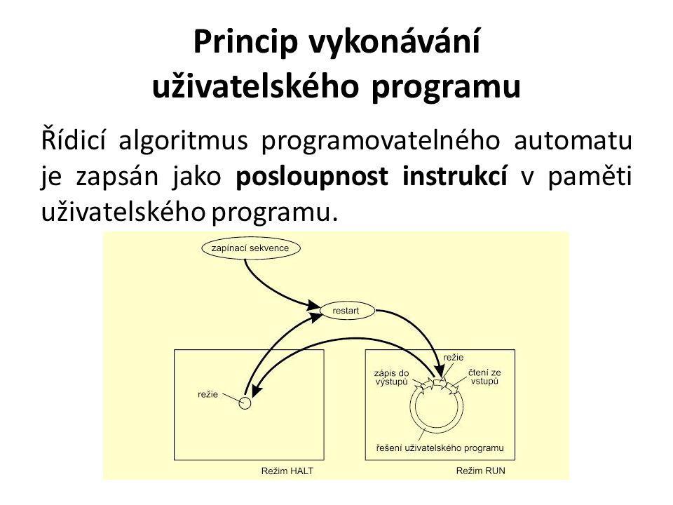 Princip vykonávání uživatelského programu