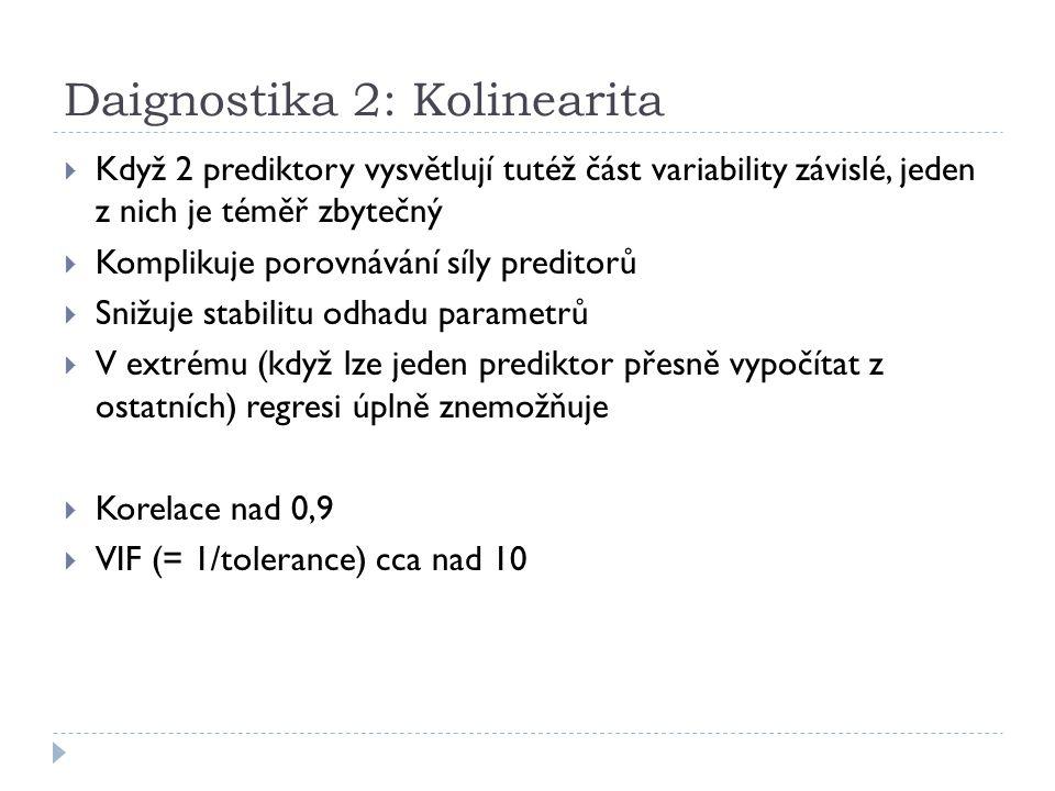 Daignostika 2: Kolinearita