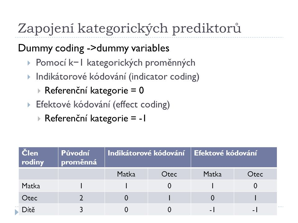 Zapojení kategorických prediktorů