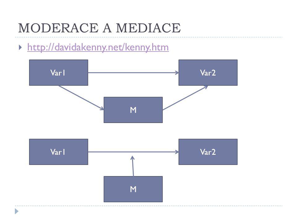 MODERACE A MEDIACE http://davidakenny.net/kenny.htm Var1 Var2 M Var1