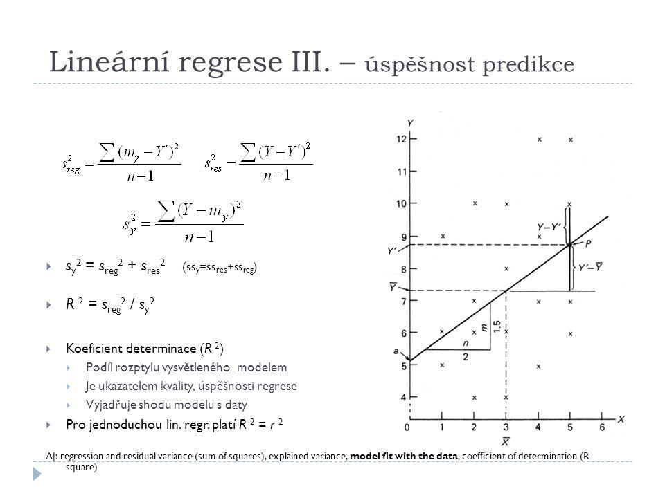 Lineární regrese III. – úspěšnost predikce