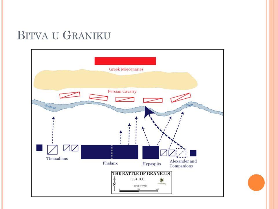 Bitva u Graniku