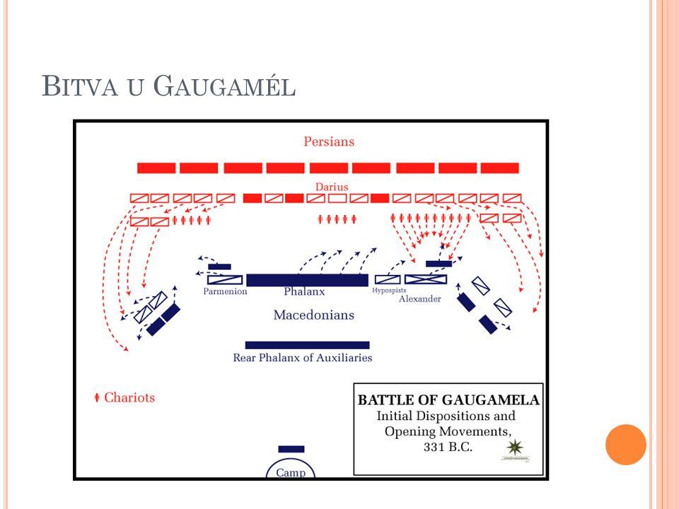 Bitva u Gaugamél