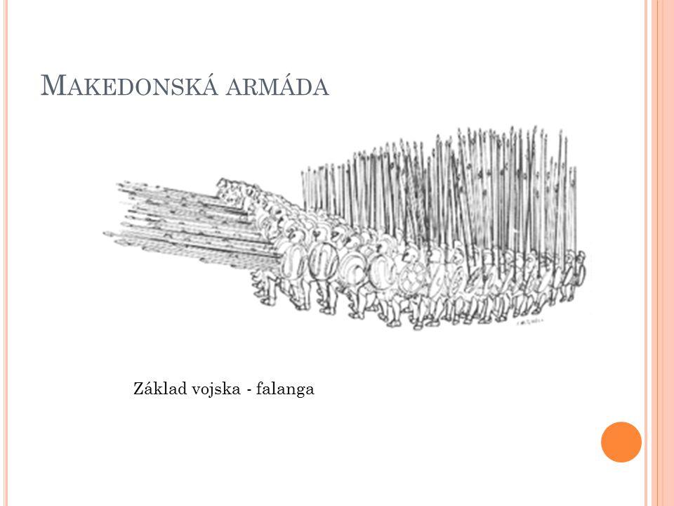 Makedonská armáda Základ vojska - falanga