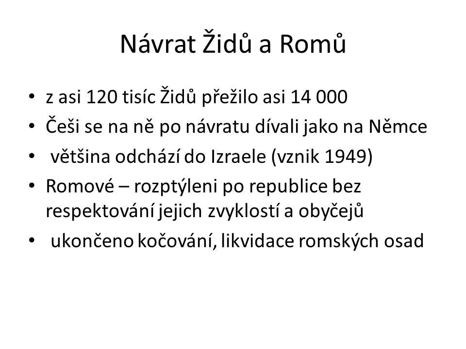 Návrat Židů a Romů z asi 120 tisíc Židů přežilo asi 14 000