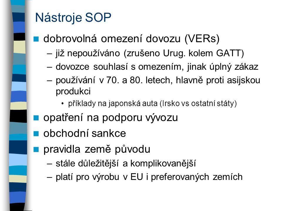 Nástroje SOP dobrovolná omezení dovozu (VERs)