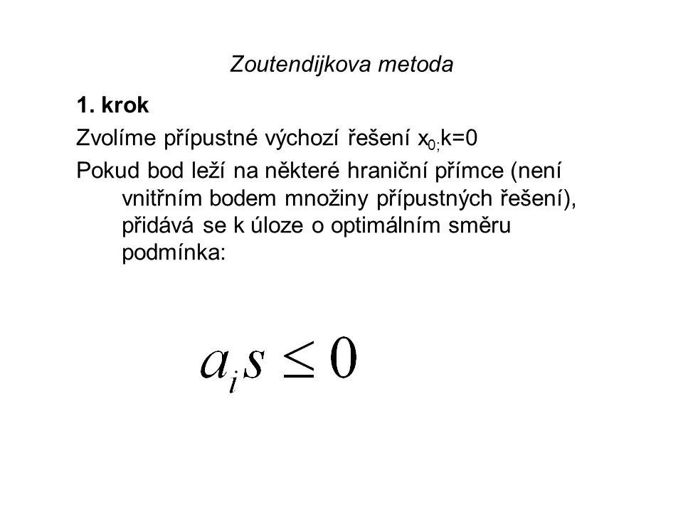Zoutendijkova metoda 1. krok. Zvolíme přípustné výchozí řešení x0;k=0.