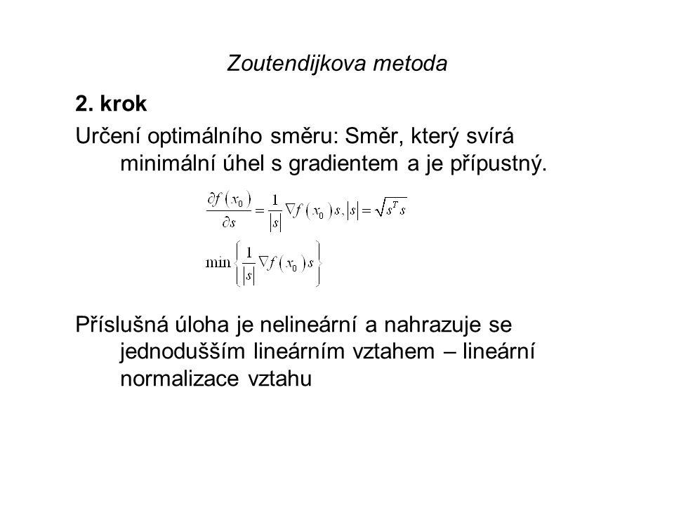 Zoutendijkova metoda 2. krok. Určení optimálního směru: Směr, který svírá minimální úhel s gradientem a je přípustný.