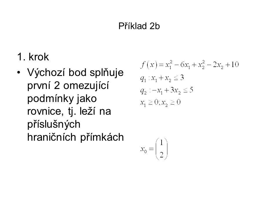 Příklad 2b 1. krok. Výchozí bod splňuje první 2 omezující podmínky jako rovnice, tj.