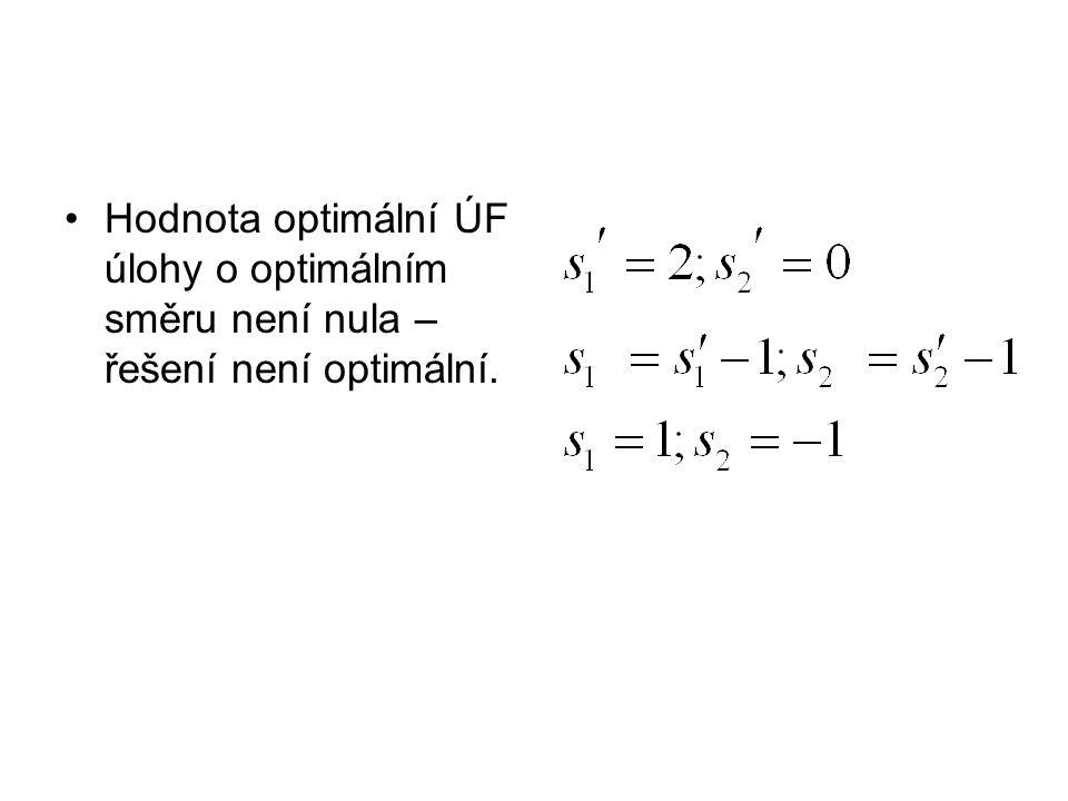 Hodnota optimální ÚF úlohy o optimálním směru není nula – řešení není optimální.