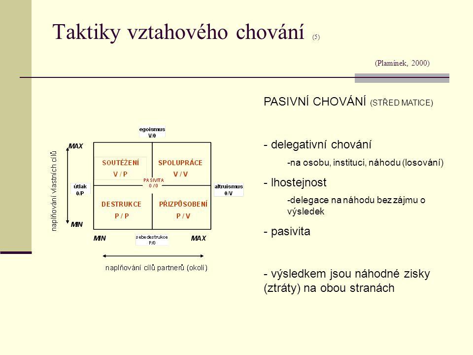 Taktiky vztahového chování (5) (Plamínek, 2000)