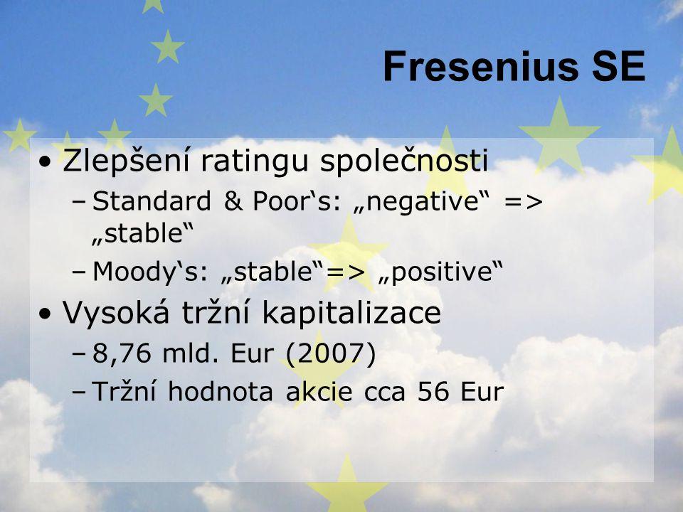 Fresenius SE Zlepšení ratingu společnosti Vysoká tržní kapitalizace