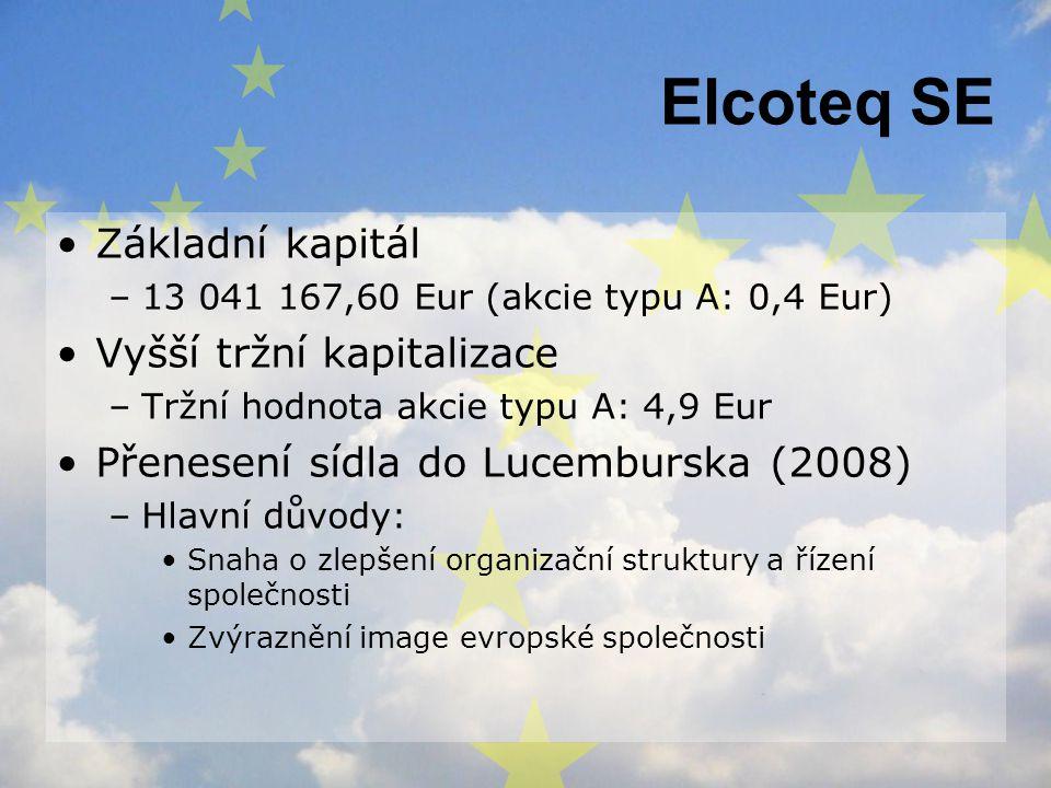 Elcoteq SE Základní kapitál Vyšší tržní kapitalizace