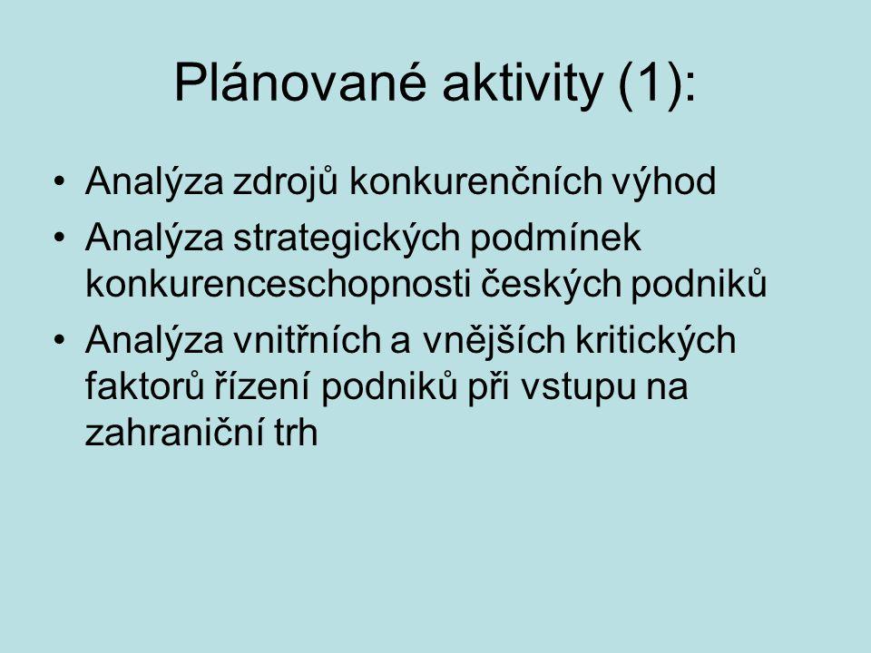 Plánované aktivity (1):